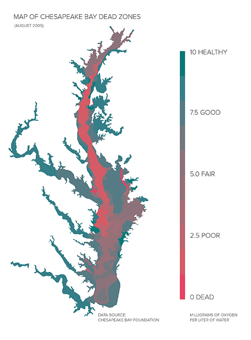 Chesapeake Bay Dead Zones